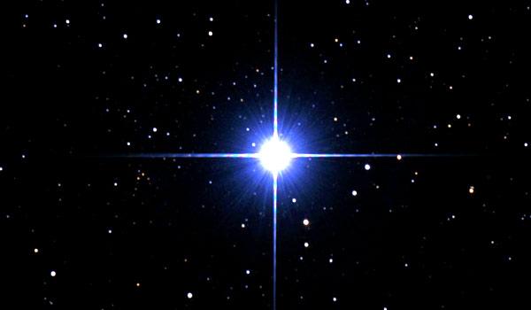 Урок – кейс «Скільки зірок на небі?»