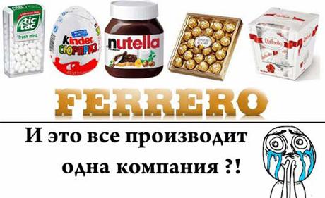 История мирового бренда: кейс Ferrero