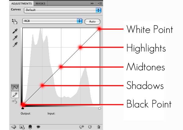 Уроки фотошопа часть 3 - Коррекция Кривые (Curves)