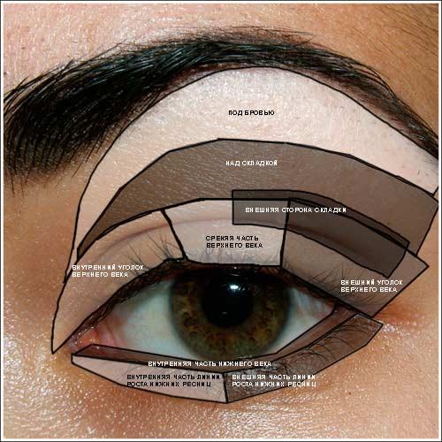 Макияж глаз «Гламур»