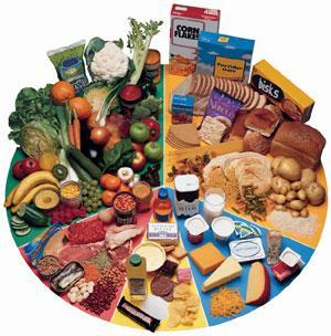 Правильное питание. Продукты, ускоряющие пищеварение.