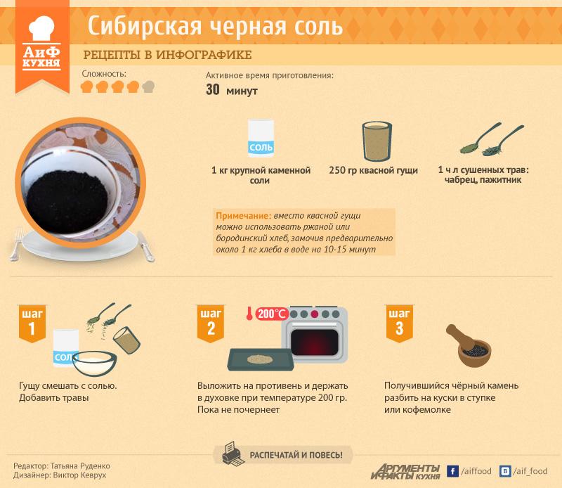 Как приготовить черную соль