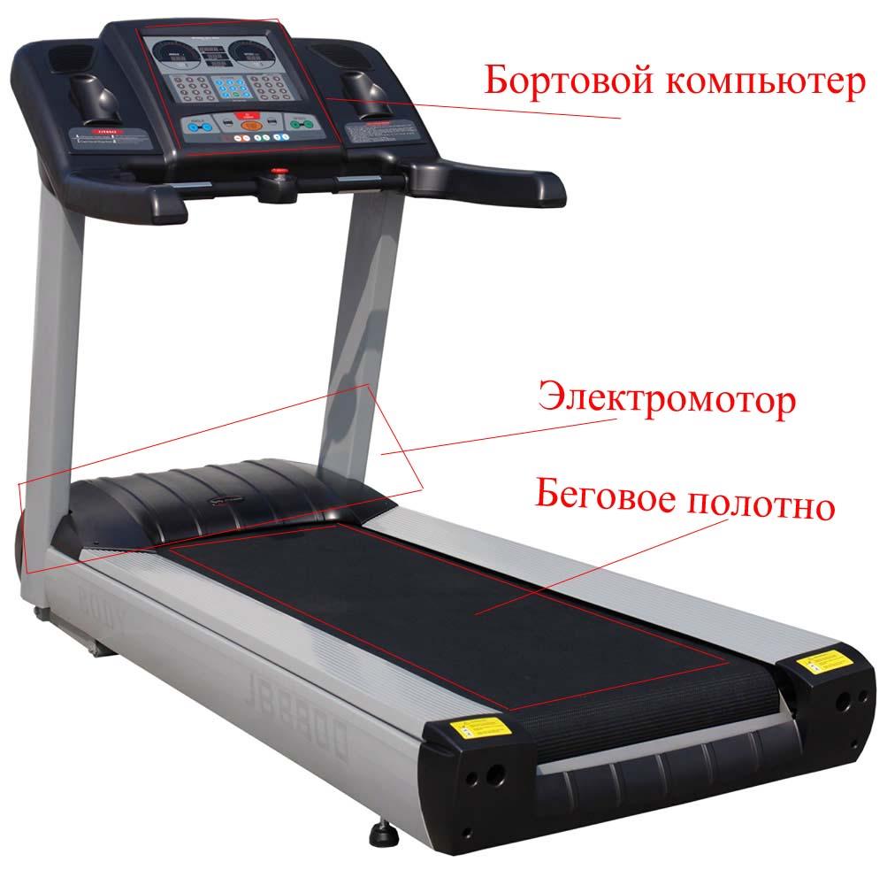 беговая дорожка как правильно бегать чтобы похудеть