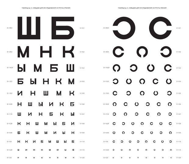 Операция по восстановлению зрения стоимость красноярск