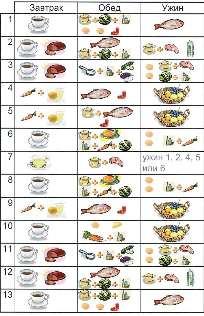 диета на 14 дней меню таблица распечатать