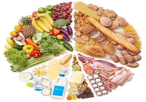 білкова дієта для схуднення