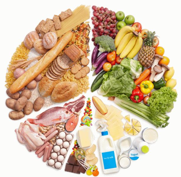 Индивидуальная диета «как похудеть без возврата веса? Фото до и.