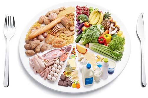 Как питаться чтобы похудеть а неделю