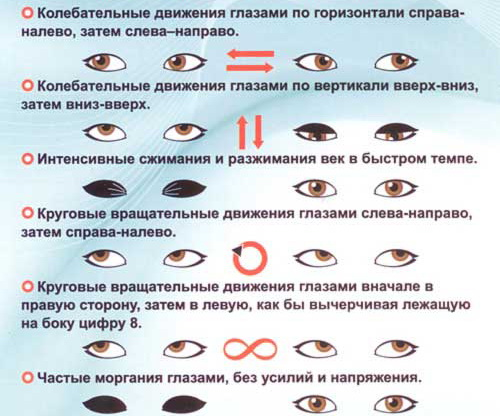Восстановить зрение 1