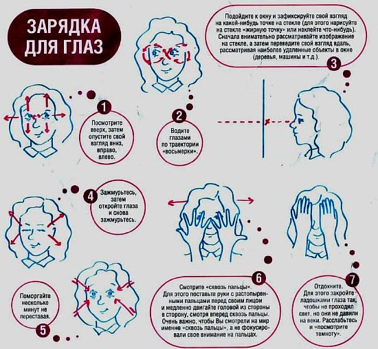Как лечить гайморит   gaimoritusru