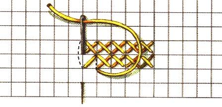 Как сделать из железных труб