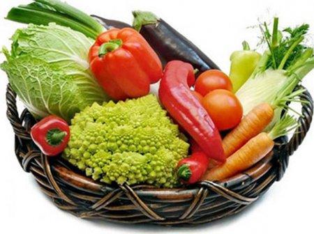 Как правильно питаться (рацион на день)