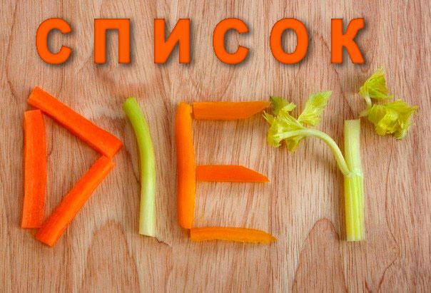 диета для похудения в домашних условиях рецепты