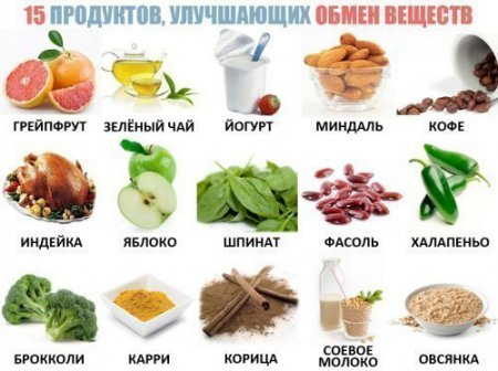 здоровое питание на массу