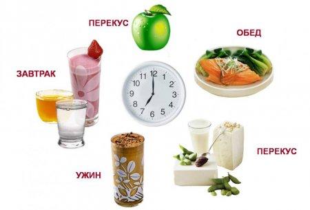Здоровое питание: меню для семьи на неделю. Как спланировать?