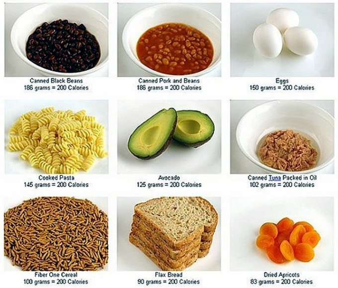 правильное питание для похудения халяль