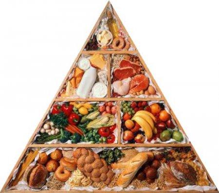 правильне харчування для здоров'я