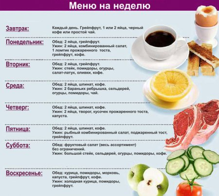 дієта меню на місяць