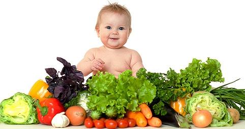 что входит в здоровое питание