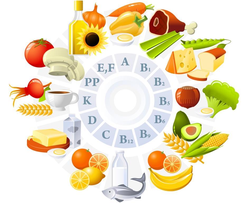 Витамины в спортивном питании
