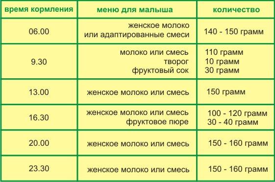 Стоимость проезда чем кормите ребенка искусственника в 10 месяцев очистные сооружения ВЕКСА