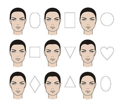 Механизм определения прически по типу лица