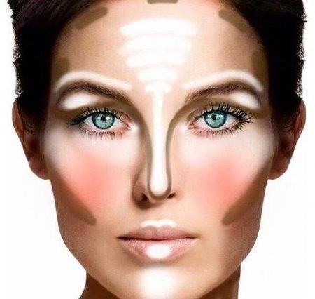 Як правильно наносити макіяж — поради візажистів