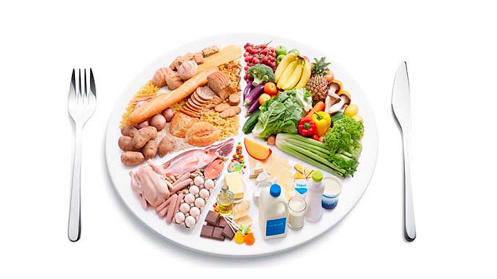 раздельное питание таблица для похудения отзывы