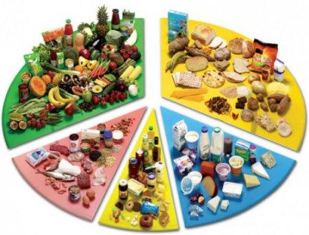 раздельное питание диетолог