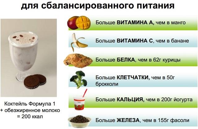 правила правильного питания для школьников