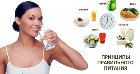 Принципи правильного харчування від Аніти Луценко