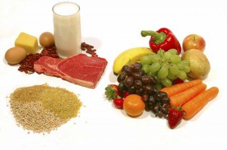правильное питание для похудения от светланы фус