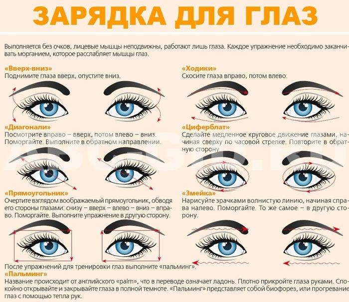 Какие надо делать упражнения для глаз