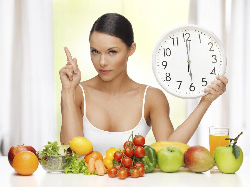 Диеты эффективные для похудения рецепты